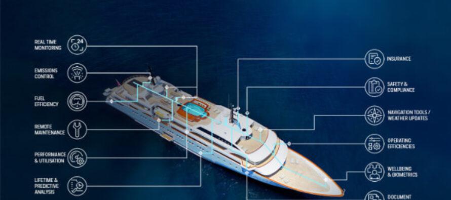 Inmarsat launches Digital Yacht initiative